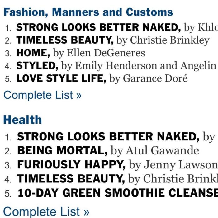 Christie Brinkley Book Timeless Beauty New York Times Best Seller Khloe Kardashian Strong Looks Better Naked