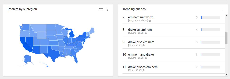 drake diss eminem google trends