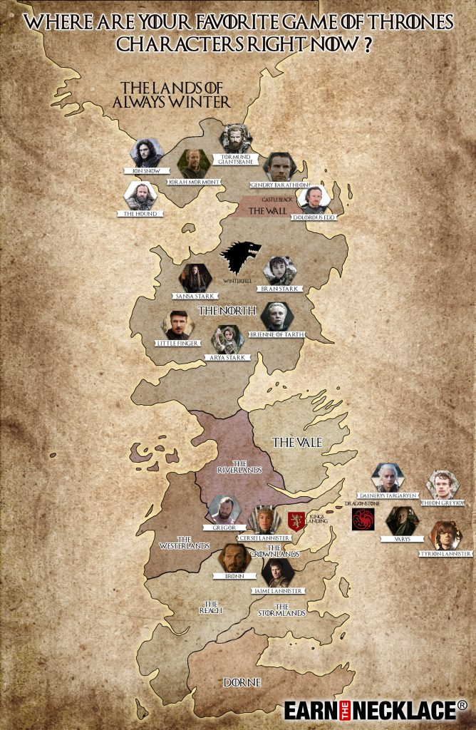 GameofThronesCharacterMap