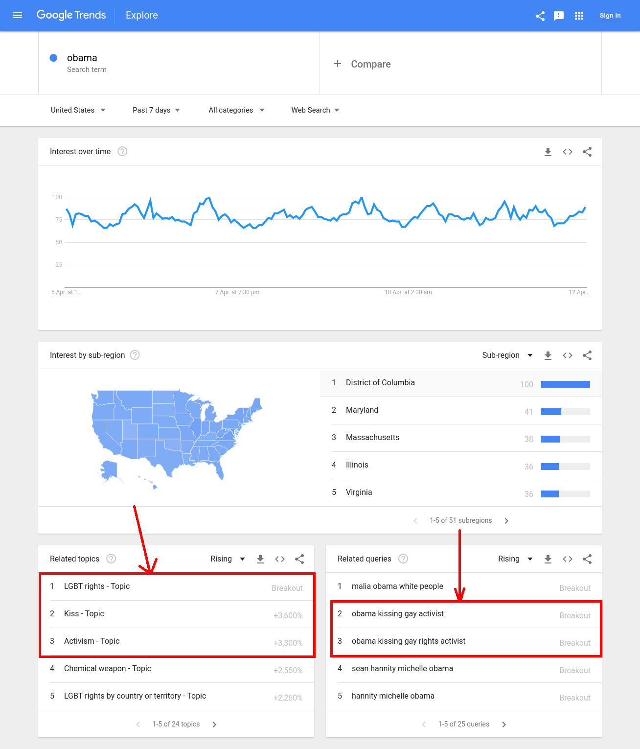 obama kissing man search trend