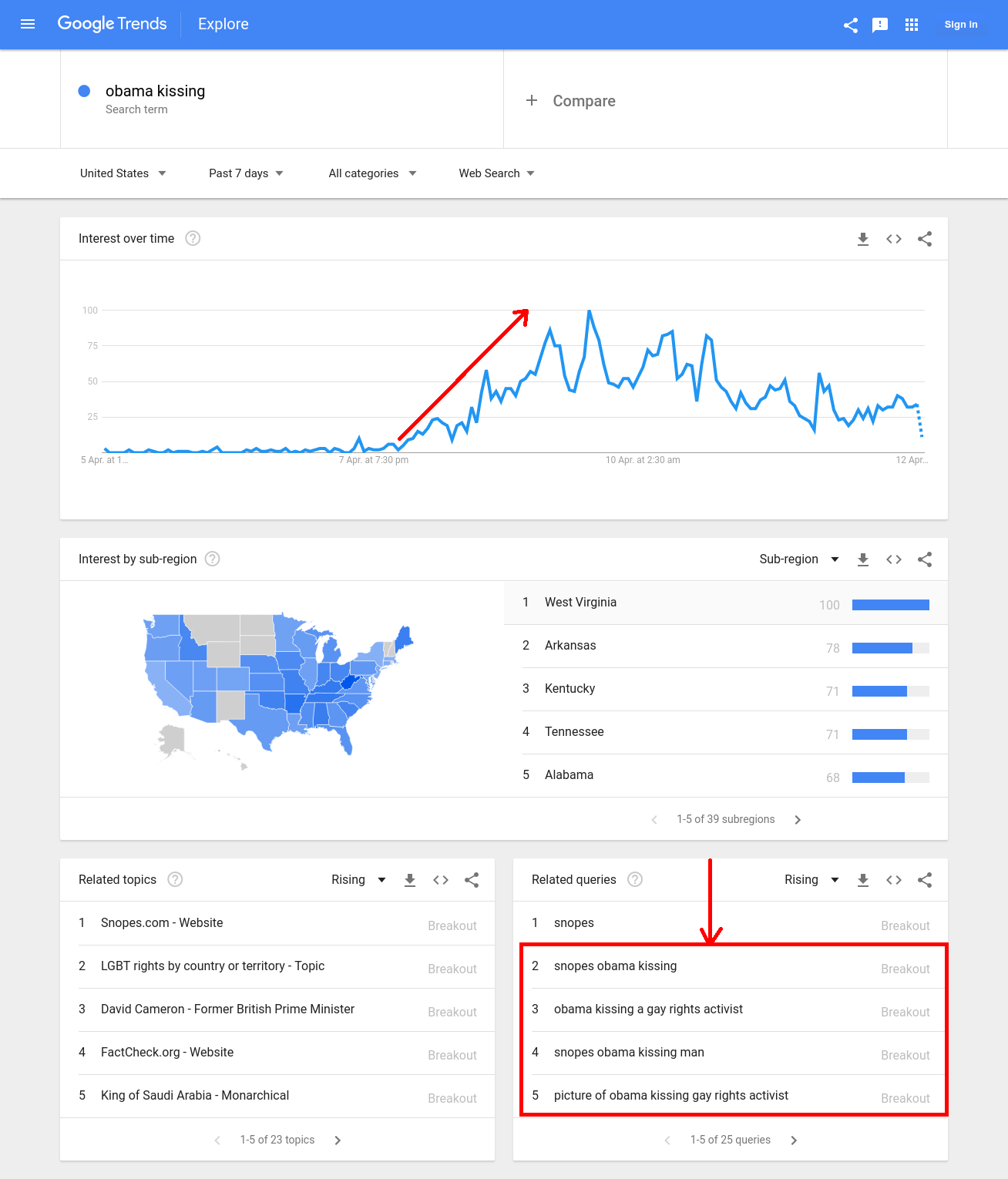 obama kissing search trend rise