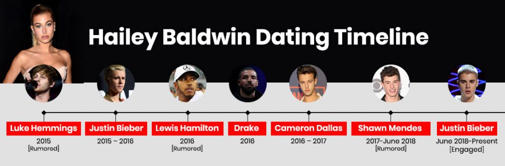 Hailey Baldwin Dating Timeline