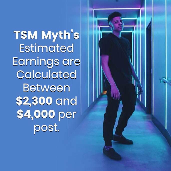 TSM Myth's Estimated Earnings per post.