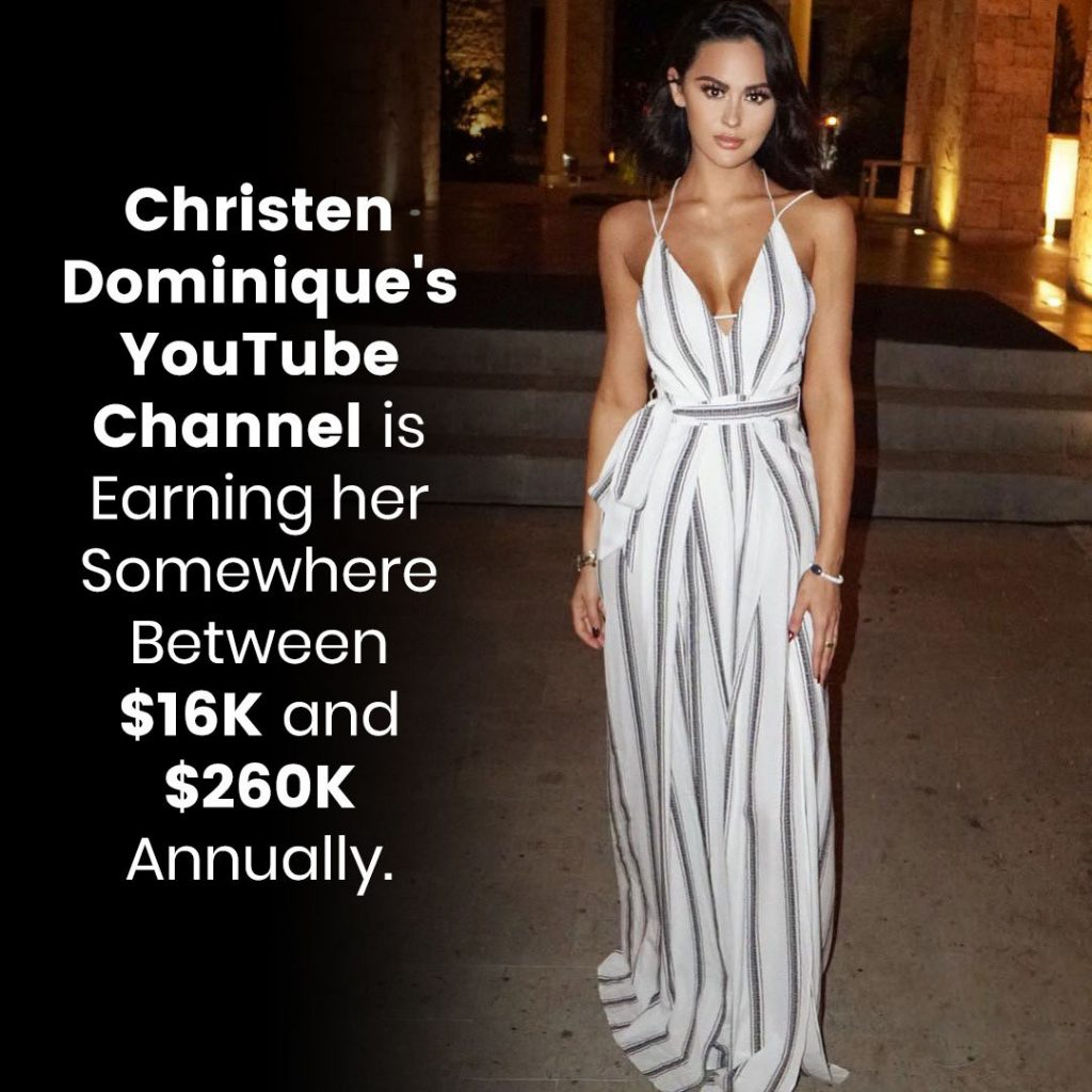 Christen Dominique's YouTube channel is earning her somewhere between $16K and $260K annually