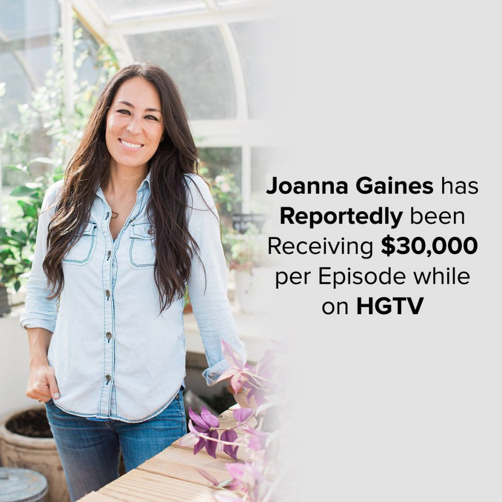 Joanna Gaines has Reportedly been Receiving $30,000 per Episode while on HGTV