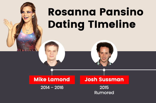 Rosanna-Pansino-Dating-TImeline