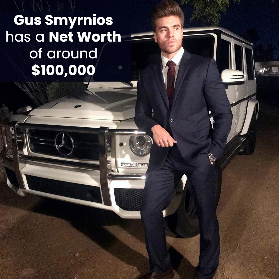 Gus Smyrnios net worth