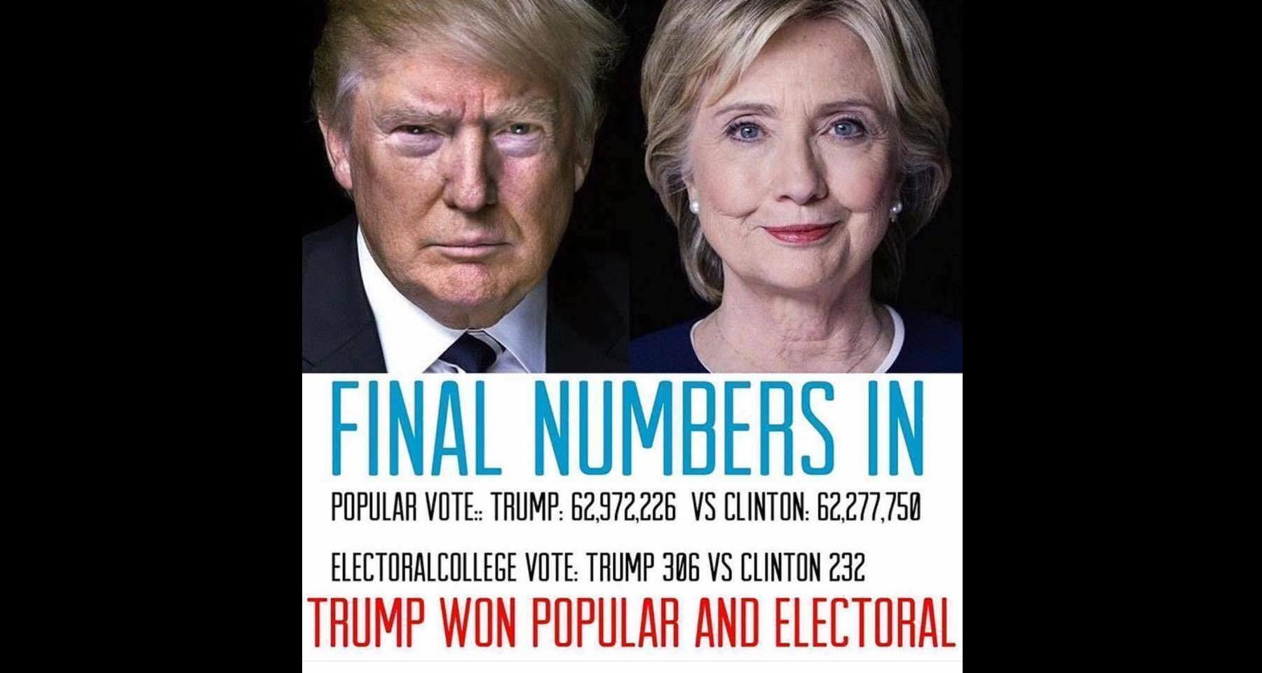 Trump Won Popular Vote of 2016 Elections