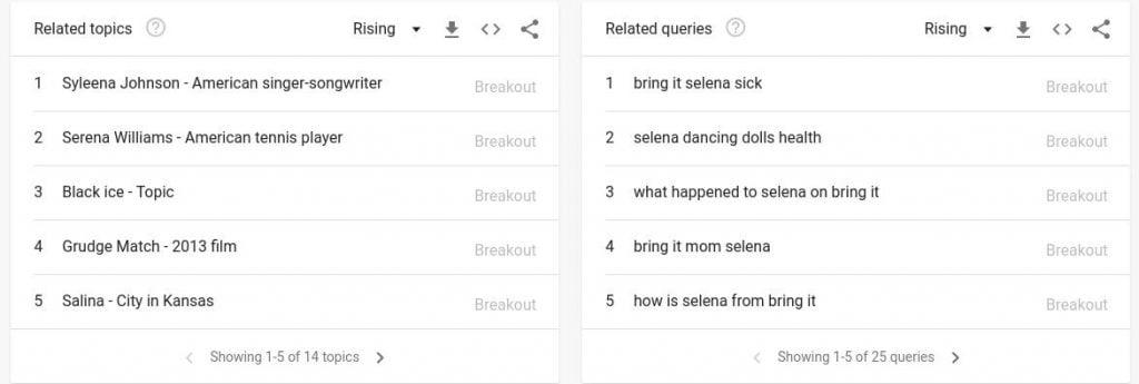 Selena Johnson's health