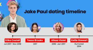 Jake Paul dating timeline